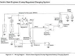 cub cadet wiring system wiring diagram cub cadet 1872 wiring wiring diagrams cub cadet wiring system