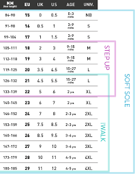 Children S Conversion Size Chart Complete Child Shoe Conversion Size Chart Inches To Shoe