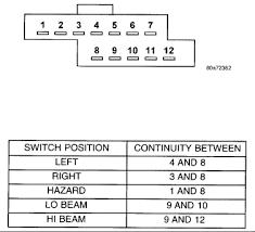 cub cadet wiring diagram slt images cub cadet wiring diagram nodasystech com