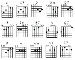 Basic Bass Chords Guitar Chord 6 String Bass Chords Chart Pdf Airsentry Info