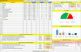 One Page Project Manager Excel Template Download | Template ...