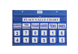 Picture Of A Place Value Chart Place Value Low Chart