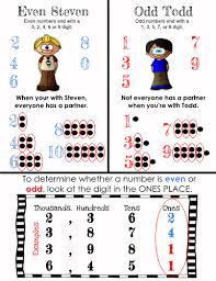 Odd And Even Numbers Chart 77 Punctual Odd And Even Numbers Anchor Chart