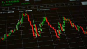 Candlestick Stock Charts Free The Candle Chart On The Stock Footage Video 100 Royalty Free 16504723 Shutterstock