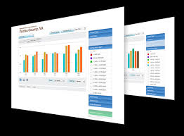 Cch Smart Charts Smartcharts Real Estate Data Analytics And Business