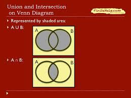 Neolithic And Paleolithic Venn Diagram Homework Help Ven Diagram