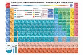Periodic Table Elements Vector Chemistry Chart Russian Ver