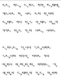 Ahn Chart Original Creators Sang Soo Ahn Inspiration Typography