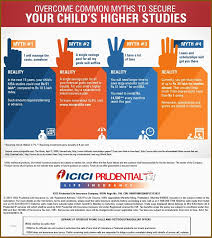 Prudential Car Insurance Quote Wonderfully Prudential Life Insurance Cool Prudential Term Life Insurance Quotes Online