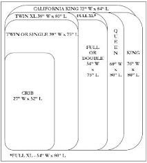 Box Spring Size Chart Twin Size Bed Mattress