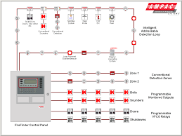 wiring diagram for addressable smoke detector diagram addressable smoke detector circuit diagram nodasystech com