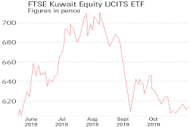 Chart Of The Week Kuwaits Stockmarket Is Ready For Take