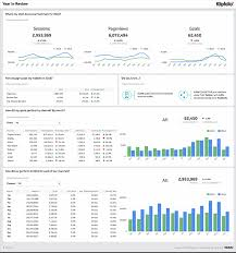 Business Monthly Report Amazing Dashboard Examples And Templates Klipfolio