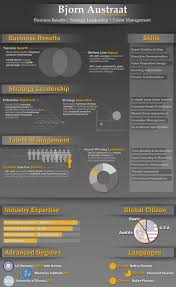 Resume Boosters Ultimate Resume Brand Control The Infographic Resume Bjorn's 17