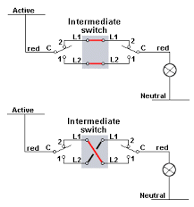 electrical engineer here are the diagrams for intermediate switches marked l1 l1 l2 l2 and 1 2 3 4