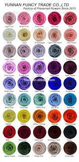 Wholesale Grade Aaa 70 Colors Best Quality Size 5 6 Cm Real Natural Eternal Preserved Roses Buy Preserved Roses Eternal Rose Wholesale Preserved