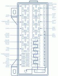 2000 dodge neon fuse box diagram dodge wiring diagram & wiring 1995 dodge neon fuse box map at 1995 Dodge Neon Fuse Box Wiring Diagram