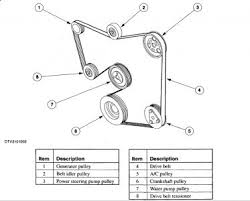 2000 ford contour serpentine belt diagram engine mechanical i am assuming you have a c on this