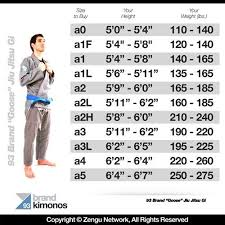 Fuji Gi Size Chart The Definitive Guide To The Bjj Gi Size Chart Attack The Back
