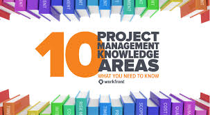 10 Project Management Knowledge Areas What You Need To Know