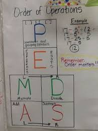 Order Of Operations Anchor Chart Math Anchor Charts Mrs Doerres Fifth Grade