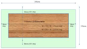 how to measure for a rectangular or square table