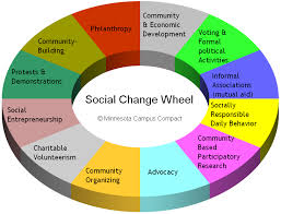 fall css reflection essay scholarexchange social change model explained