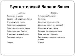 Бухгалтерский баланс предприятия ф ru в российской практике основной формой бухгалтерской отчетности является бухгалтерский баланс форма 1 Рассмотрение баланса дает информацию об имуществе