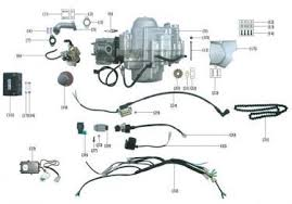 lifan 110cc wiring diagram wiring diagram chinese atv 110 wiring diagram