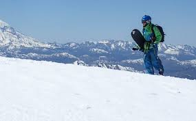 Snowboard Bag Size Guide Myproscooter
