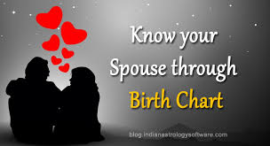 Free Birth Chart Prediction Know Your Spouse Through Birth Chart Vedic Astrology Blog