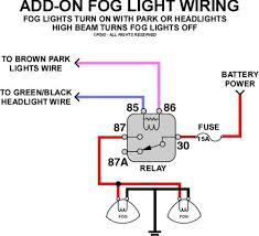 wiring fog lamps relay wiring info \u2022 why do i need a relay for fog lights wiring diagram for fog lights with a relay fog light wiring diagram rh parsplus co hella wiring diagram hella wiring diagram