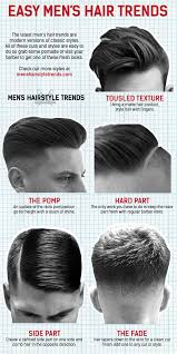 easy mens hair trends graphic