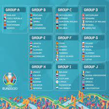 """FIFA.com - عربي ar Twitter: """"نتيجة قُرعة تصفيات كأس أمم أوروبا 2020 التي  أجريت اليوم في دبلن. سيتأهل الأول والثانى من كل مجموعة إلى المسابقة القارية  بالإضافة إلى أربع منتخبات ستتأهل من"""