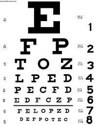 Eye Chart For Doctor Party Maybe Change The Letters In The