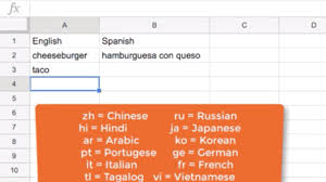 How To Translate Languages With Google Sheets