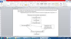 Деревообрабатывающий цех Принципиальная схема технологического процесса приведена на рисунке 7 1