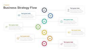 Business Strategy Presentation Template Housepot