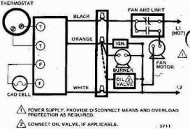 room thermostat wiring diagrams for hvac systems thermostat wiring diagram 2 wire honeywell t87f thermostat wiring diagram for 2 wire, spst control of heating only in