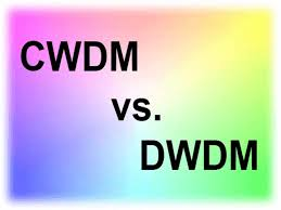 Ppt Difference Between Dwdm Vs Cwdm Powerpoint