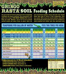 House And Garden 8 Week Feed Chart Pa Hydroponics Feeding Charts
