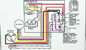 goodman furnace ac wiring all wiring diagram goodman blower wiring diagram wiring diagrams furnace thermostat wiring goodman furnace ac wiring