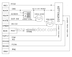 wiring diagram for electric gates wiring schematics and diagrams centurion 3000 wiring diagram diagrams base