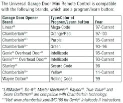 garage door opener brands garage door opener home depot astonishing brands photo 7 of 8 craftsman garage door opener brands
