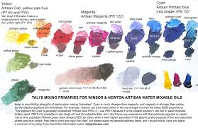 Cmy Mixing Color Chart For W N Artisan Water Mixable Oil