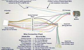 premium 2005 f150 wiring diagram 2005 ford f150 stereo wiring 2005 f150 wiring diagram complete wiring harness diagram for pioneer car stereo pioneer car stereo wiring harness diagram mechanic s corner best