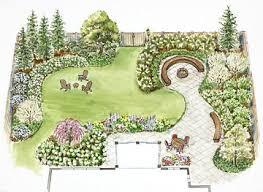 backyard landscape design plans. Unique Landscape A Backyard For Entertaining With Landscape Design Plans S