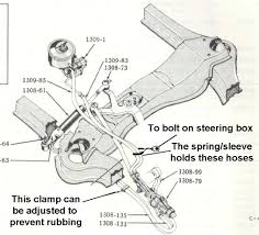 studebaker power steering hoses replace how to power steering hoses are often routed badly on avanti s the hoses to the ram from the control valve are well shown in the illustration from the parts