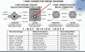 7 pin trailer wiring diagram gmc wiring diagram gmc 7 pin connector wiring diagram image about