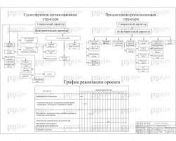 Скачать бесплатно дипломный проект ПГС Диплом № Развитие  Существующая организационная структура предлагаемая организационная структура график реализации проекта jpg